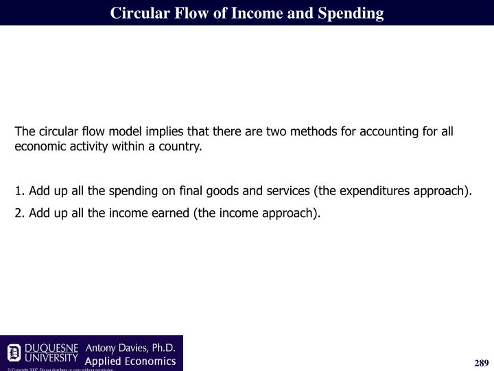 Circular Flow of Income and Spending