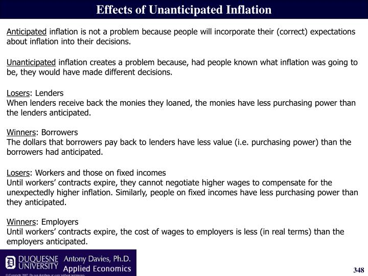 Effects of Unanticipated Inflation