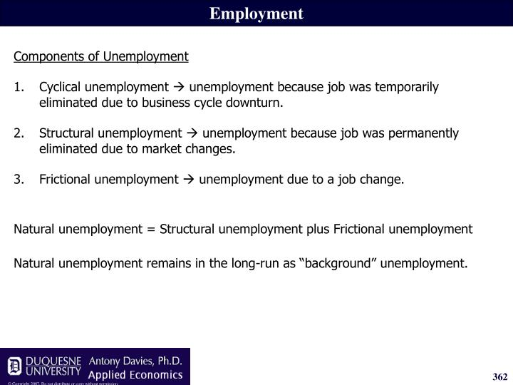 Natural unemployment = Structural unemployment plus Frictional unemployment
