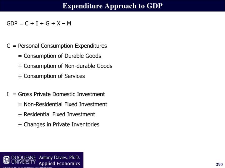 Expenditure Approach to GDP