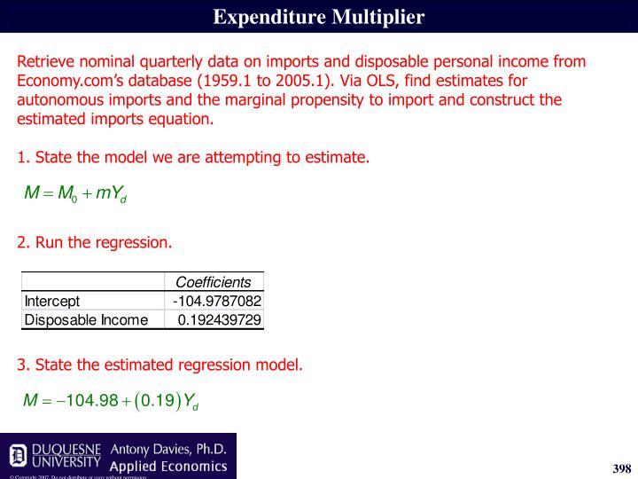 Expenditure Multiplier