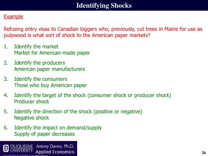Identifying Shocks