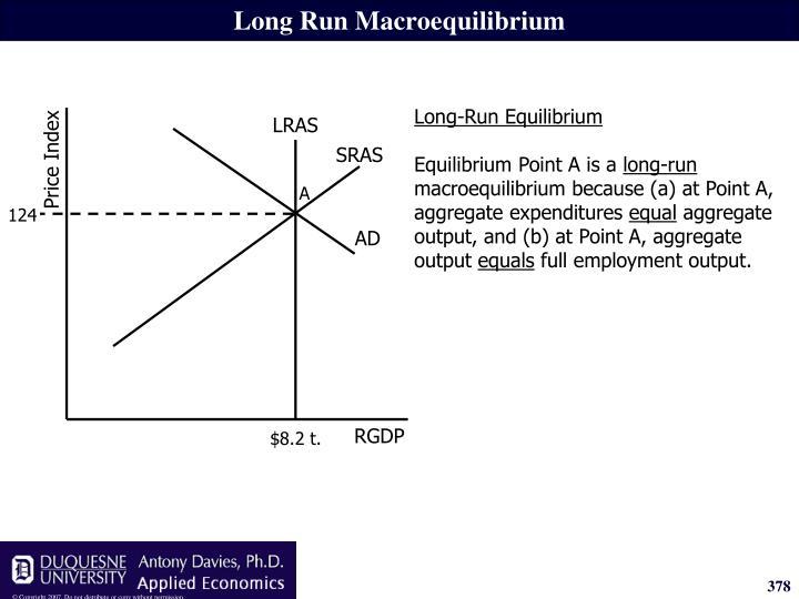 Long Run Macroequilibrium