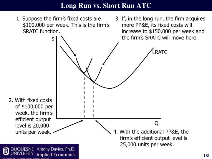 3. If, in the long run, the firm acquires more PP&E, its fixed costs will increase to $150,000 per week and the firm's SRATC will move here.
