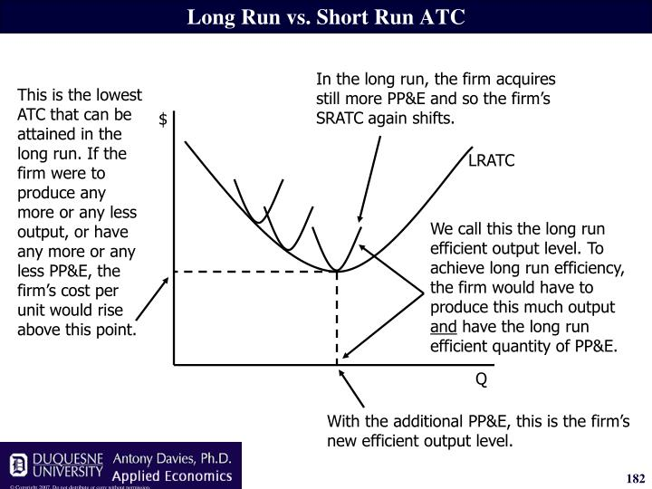 This is the lowest ATC that can be attained in the long run. If the firm were to produce any more or any less output, or have any more or any less PP&E, the firm's cost per unit would rise above this point.