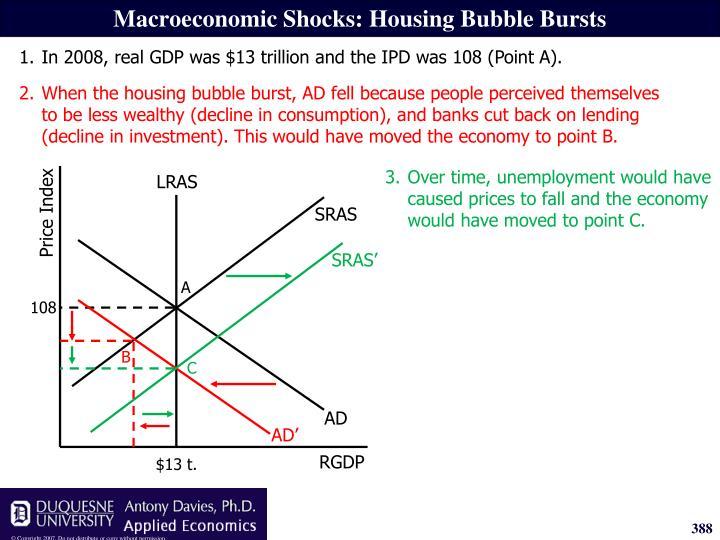Macroeconomic Shocks: Housing Bubble Bursts