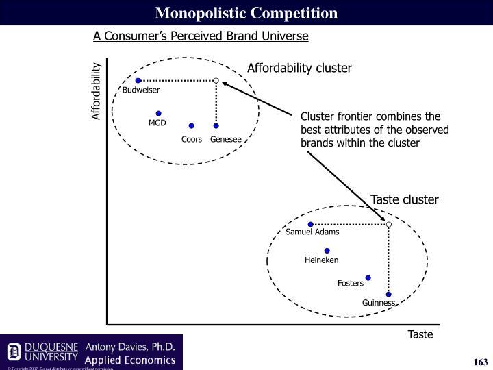 Affordability cluster