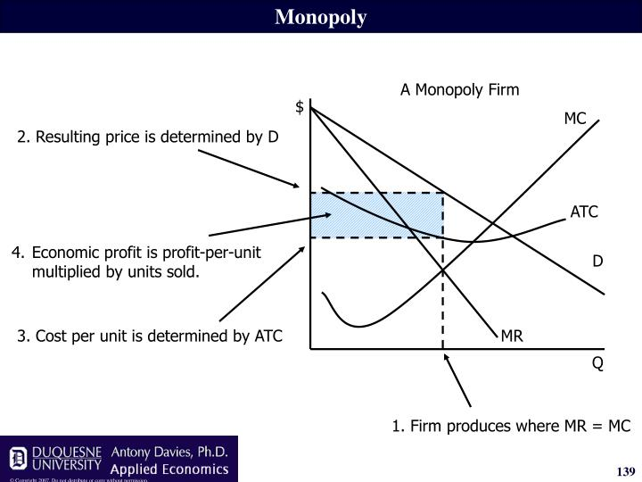 2. Resulting price is determined by D