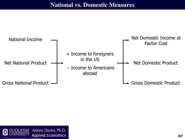 National vs. Domestic Measures