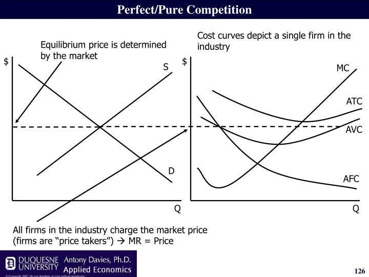 Cost curves depict a single firm in the industry