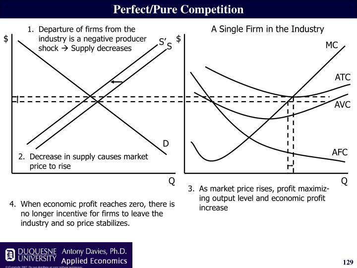 1.Departure of firms from the industry is a negative producer shock
