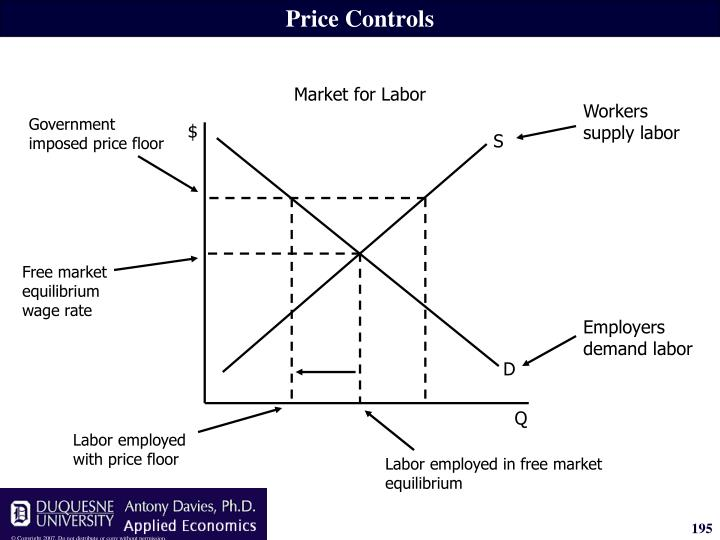 Workers supply labor