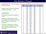 price elasticity of demand2
