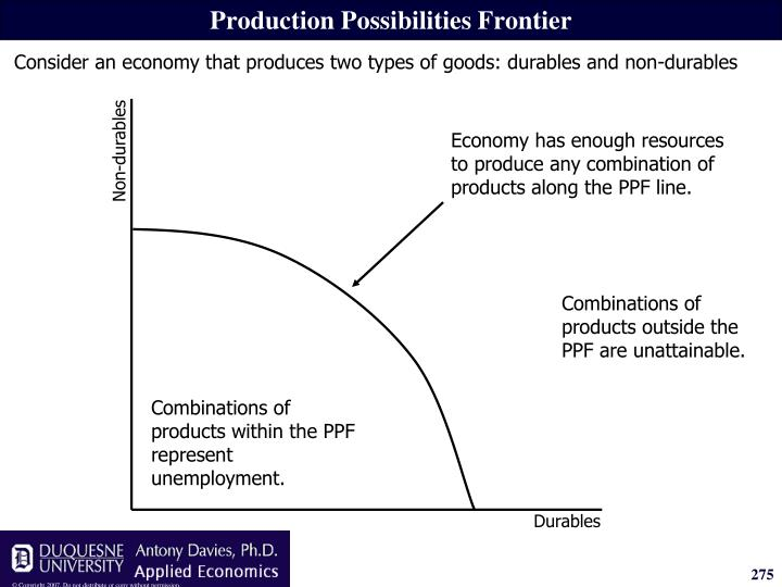 Economy has enough resources to produce any combination of products along the PPF line.