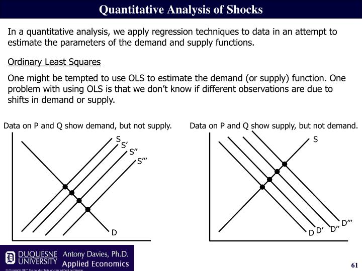 Data on P and Q show demand, but not supply.