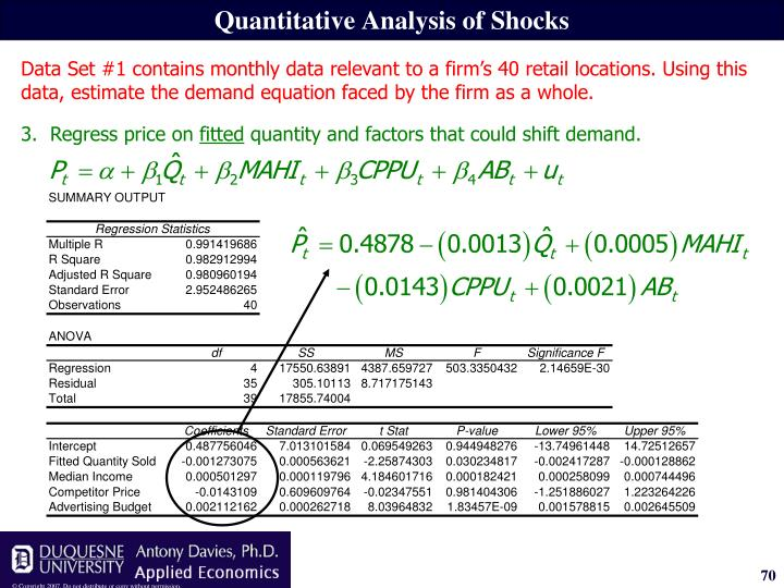 Quantitative Analysis of Shocks