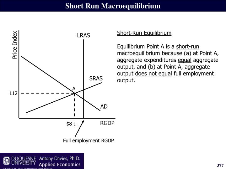 Short Run Macroequilibrium