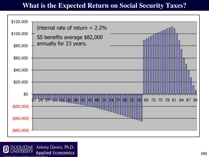 What is the Expected Return on Social Security Taxes?