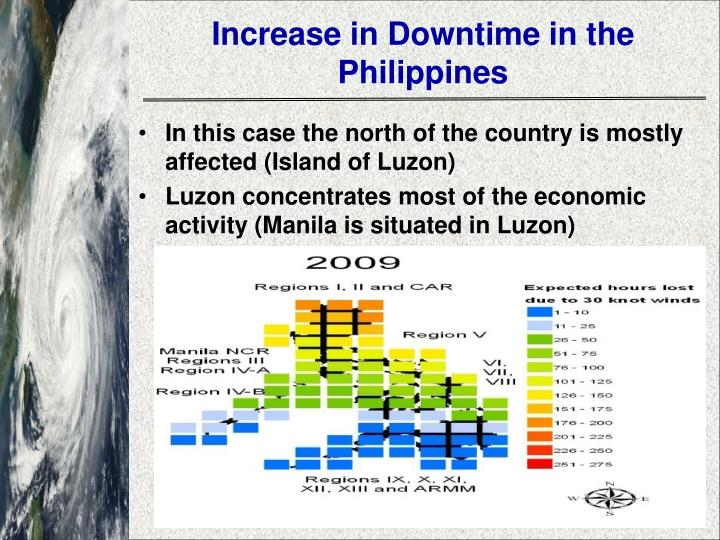 Increase in Downtime in the Philippines