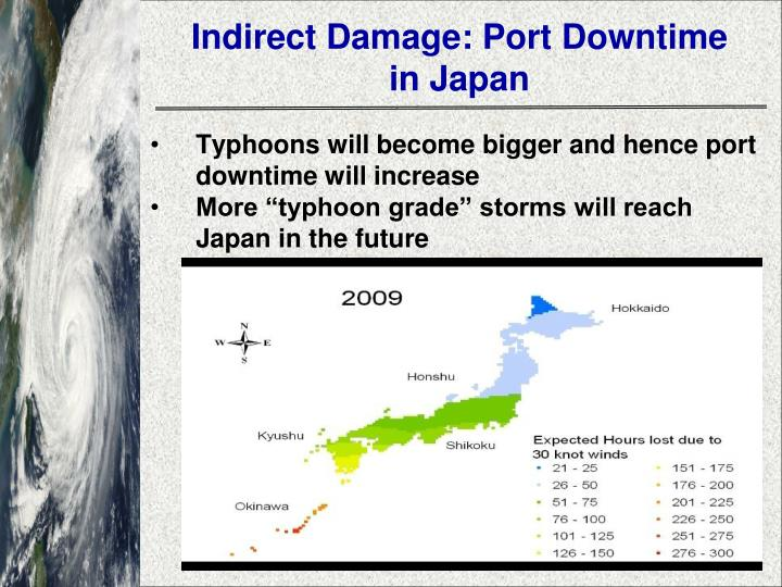 Indirect Damage: Port Downtime in Japan