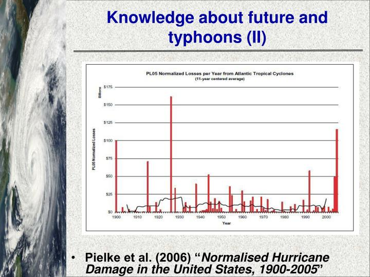 Knowledge about future and typhoons (II)