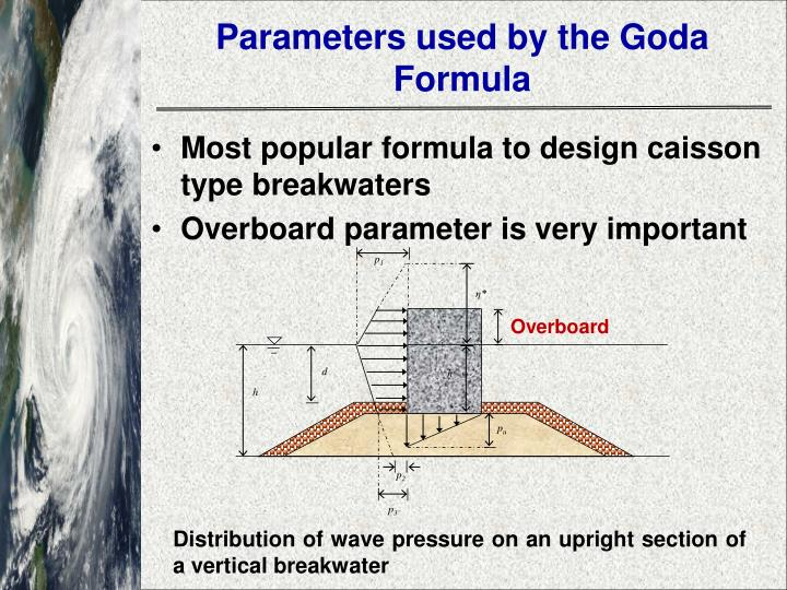 Parameters used by the Goda Formula