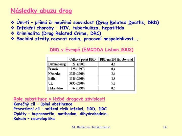Následky abuzu drog