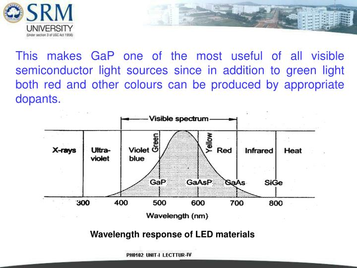 This makes GaP one of the most useful of all visible semiconductor light sources since in addition to green light both red and other colours can be produced by appropriate dopants.