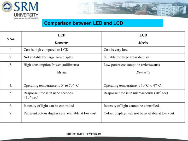 Comparison between LED and LCD