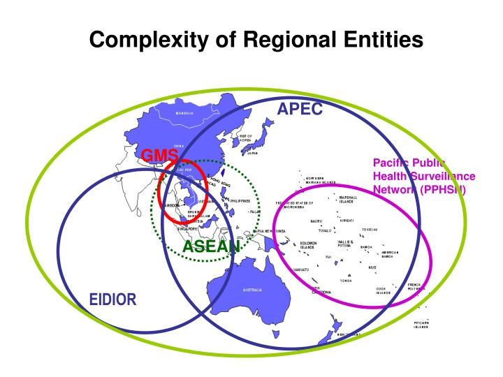 Complexity of Regional Entities