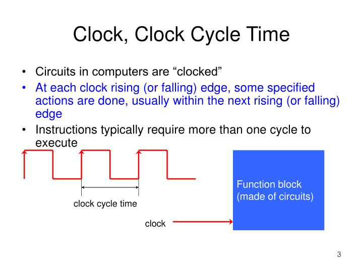 Clock clock cycle time