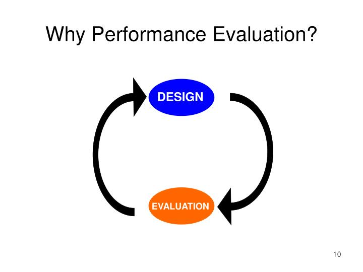 Why Performance Evaluation?