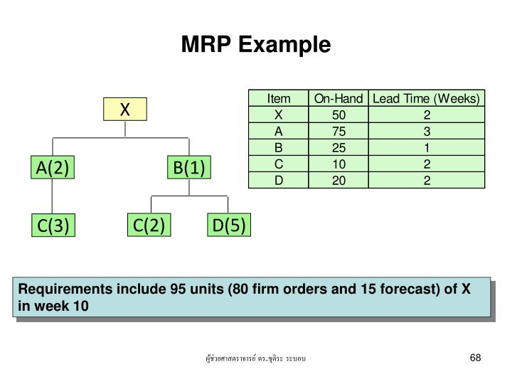 MRP Example