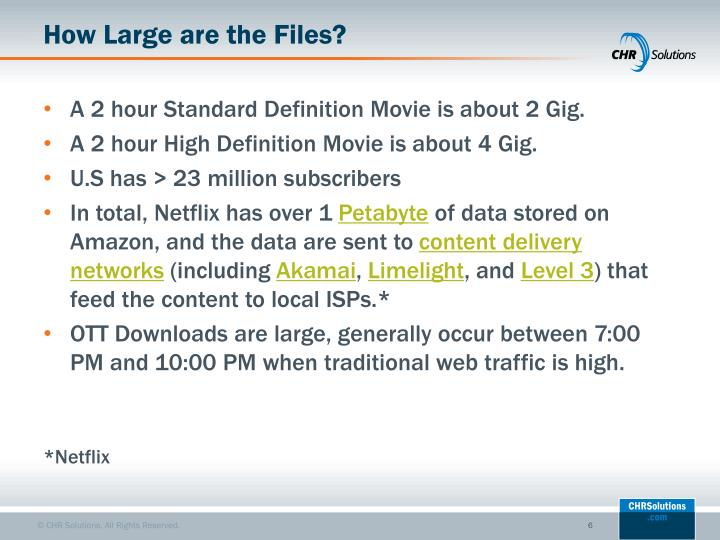 How Large are the Files?