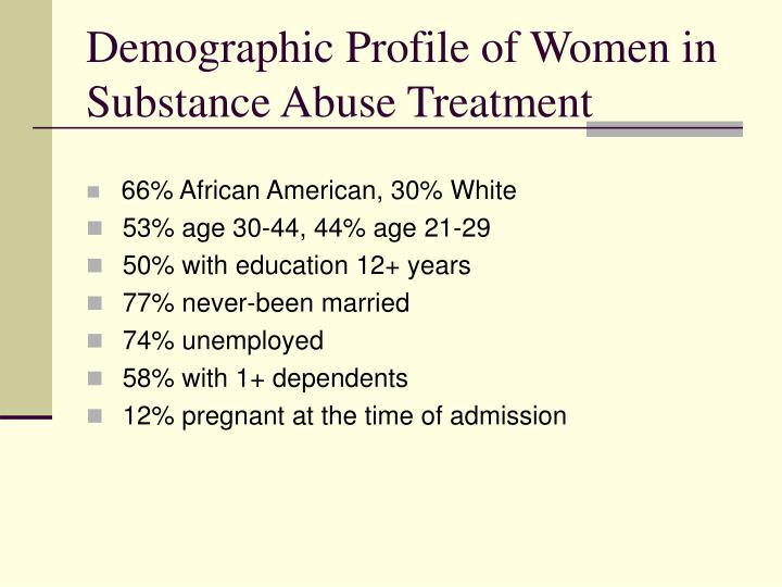 Demographic Profile of Women in Substance Abuse Treatment