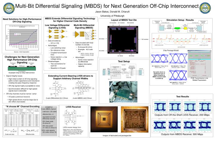 Need Solutions for High-Performance Off-Chip Signaling