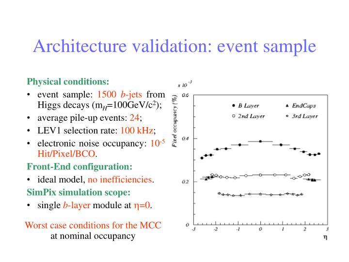 Architecture validation: event sample