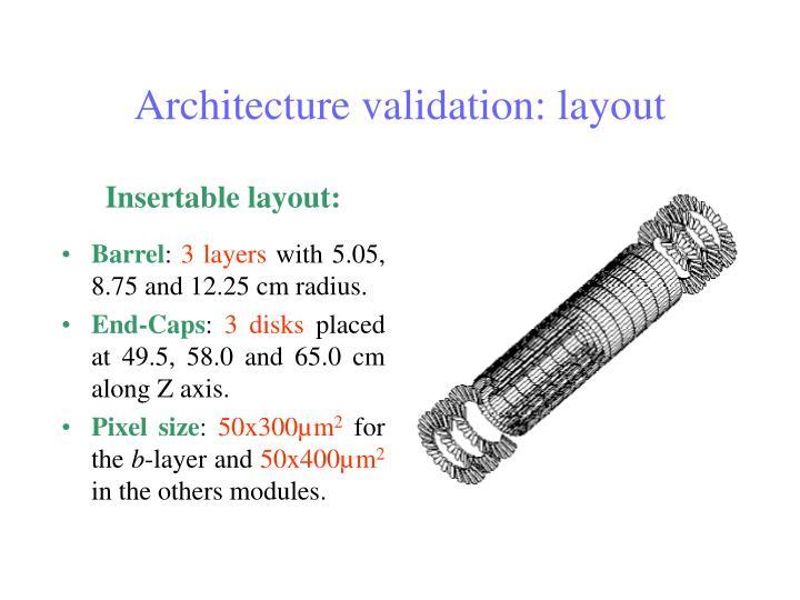 Architecture validation: layout
