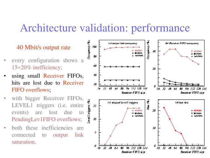 Architecture validation: