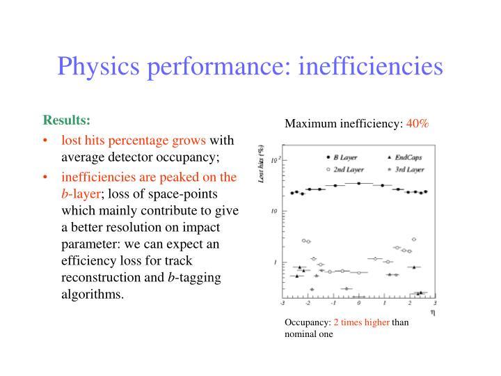 Physics performance: inefficiencies