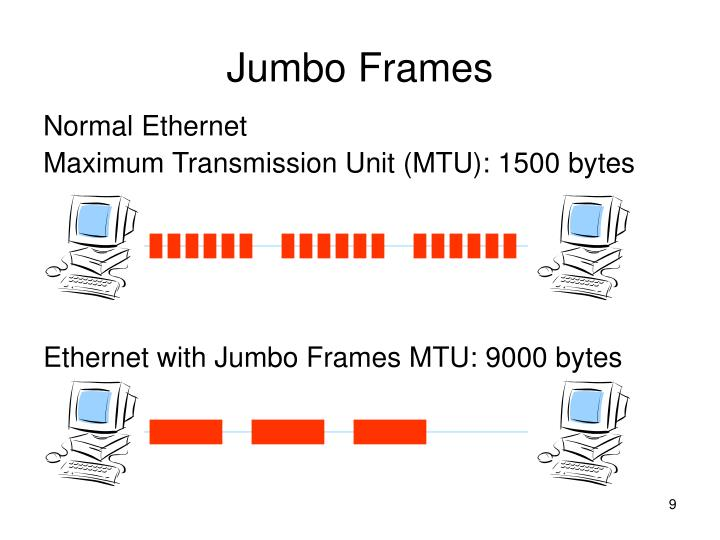 Ethernet with Jumbo Frames MTU: 9000 bytes