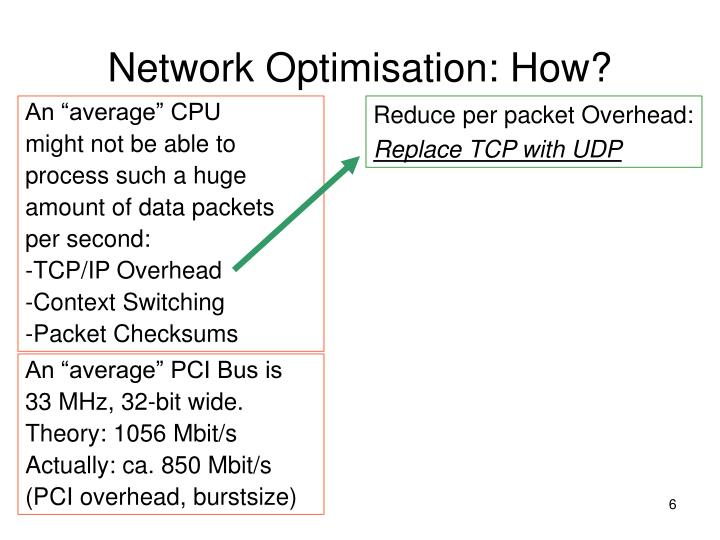 Reduce per packet Overhead: