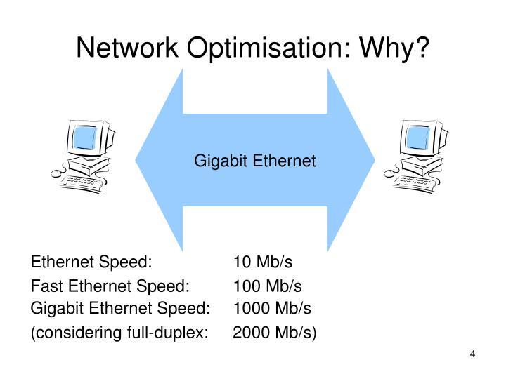 Network Optimisation: Why?