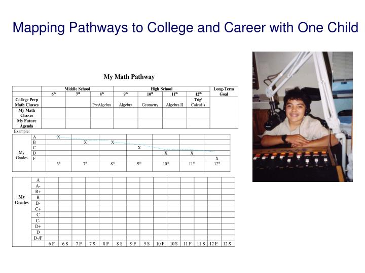 Mapping Pathways to College and Career with One Child
