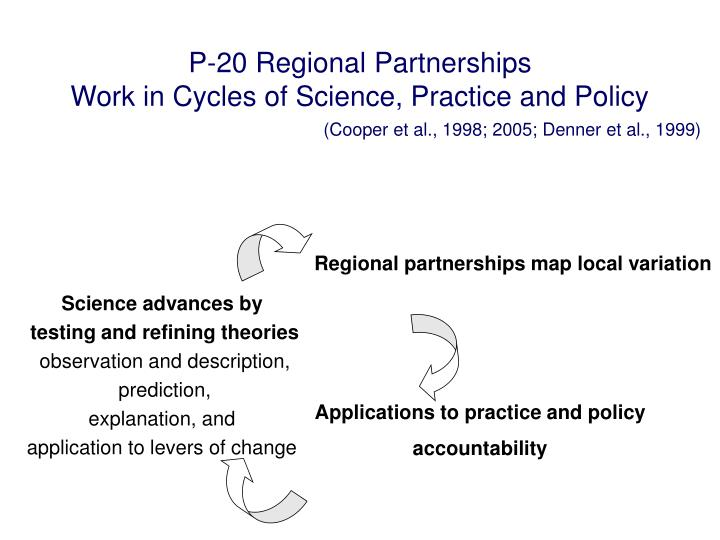 P-20 Regional Partnerships