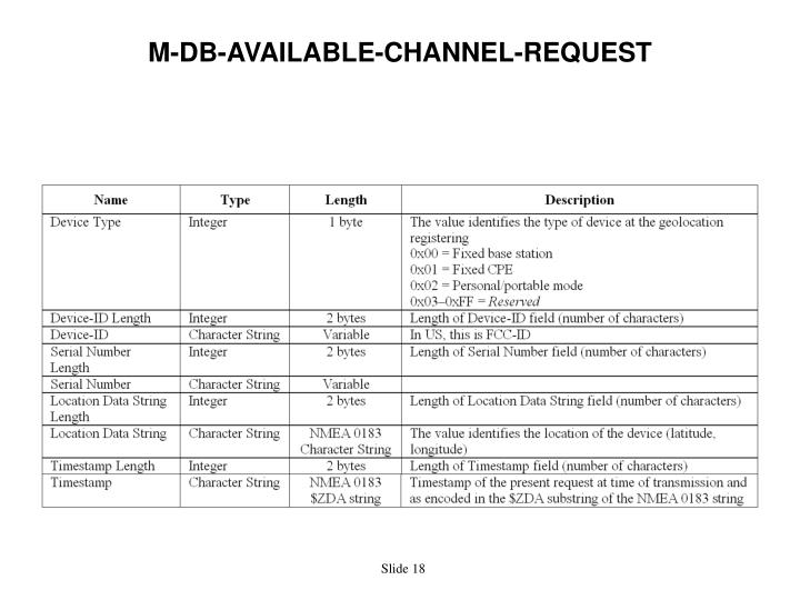 M-DB-AVAILABLE-CHANNEL-REQUEST