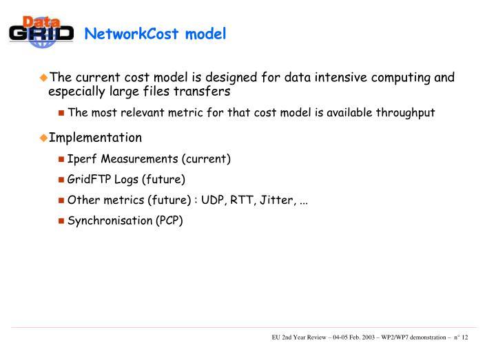 NetworkCost model