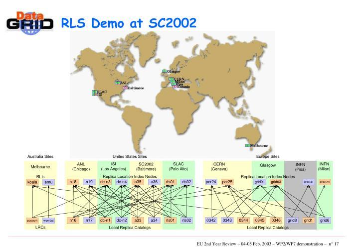 RLS Demo at SC2002