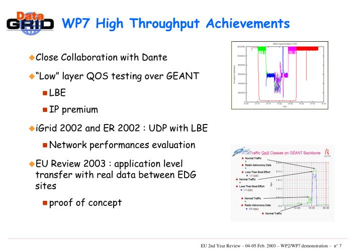 WP7 High Throughput Achievements
