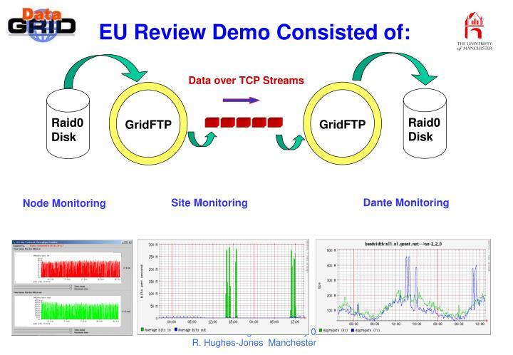 Data over TCP Streams